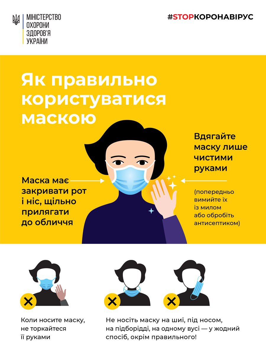 Как правильно пользоваться маской
