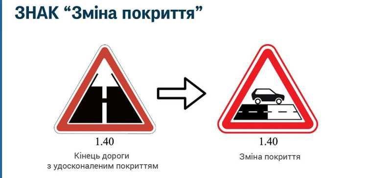 """Дорожный знак """"Смена покрытия"""""""