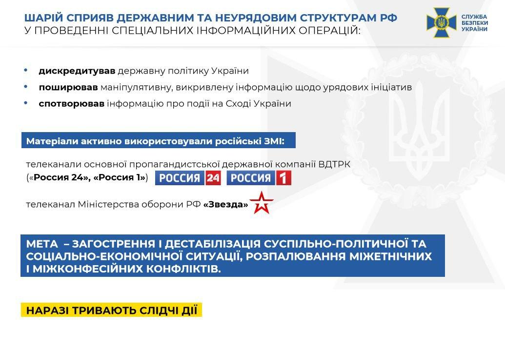 Инфографика о подозрении СБУ Анатолию Шарию о пособничестве РФ