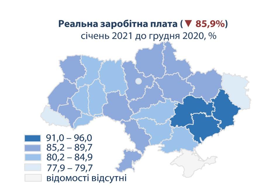 зарплата в Украине 2021