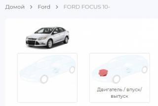 Где найти качественные и оригинальные запчасти для автомобилей Ford