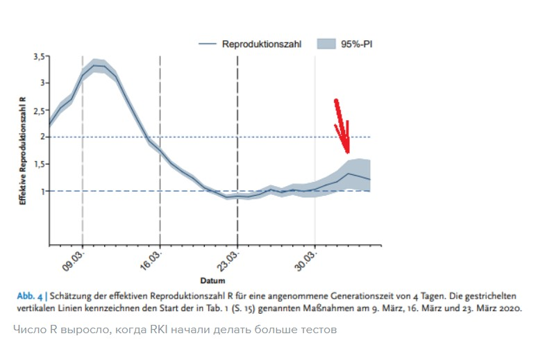 Германия коронавирус манипуляции