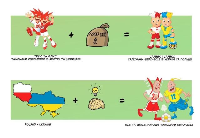 Евро 2012 на замену славеку и славку