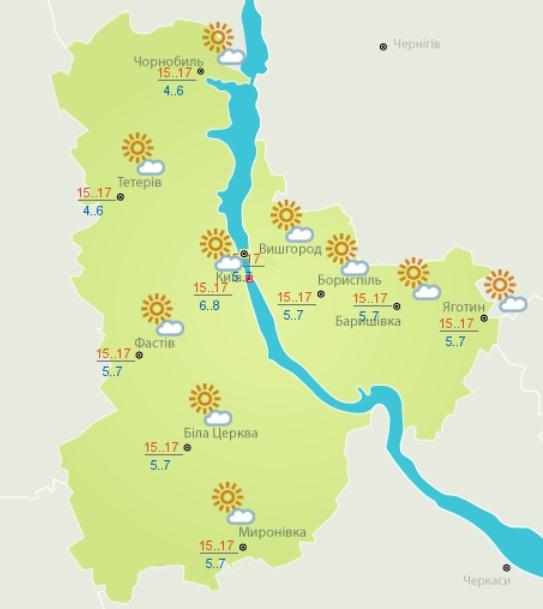 Какой будет погода в Киеве