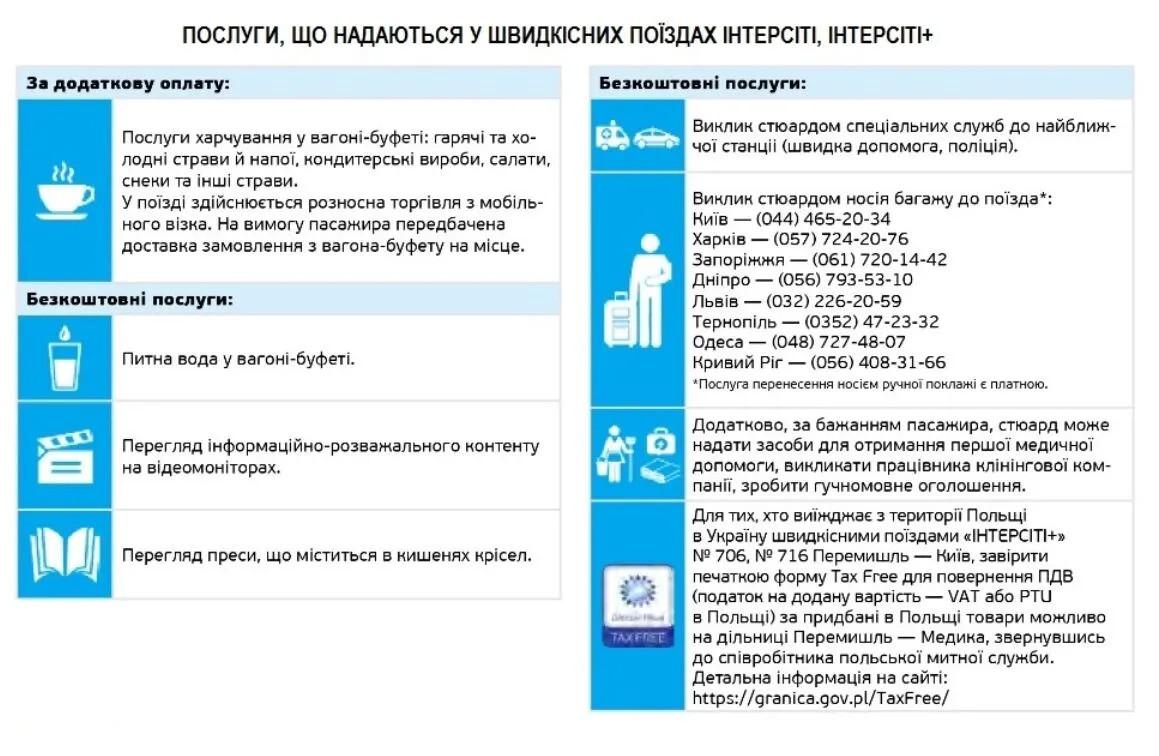 """Перечень услуг, которые предоставляются в скоростных поездах """"Интерсити"""" и """"Интерсити+"""""""